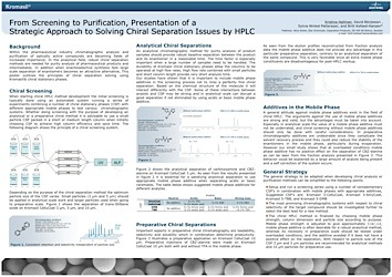 cover image for From Screening to Purification, Presentation of a Strategic Approach to Solving Chiral Separation Issues by HPLC