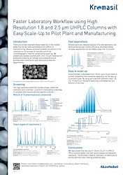 cover image for Faster Laboratory Workflow using High Resolution 1.8 and 2.5 μm UHPLC Columns with Easy Scale-Up to Pilot Plant and Manufacturing