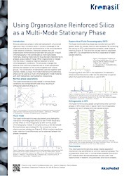 cover image for Using Organosilane Reinforced Silica as a Multi-Mode Stationary Phase