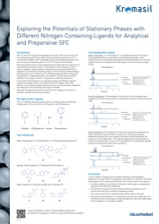 cover image for Exploring the Potentials of Stationary Phases with Different Nitrogen Containing Ligands for Analytical and Preparative SFC