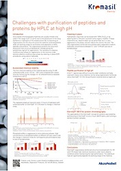 cover image for Challenges with purification of peptides and proteins by HPLC at high pH