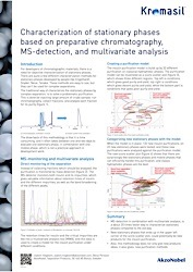 cover image for Characterization of stationary phases based on preparative chromatography, MS-detection, and multivariate analysis